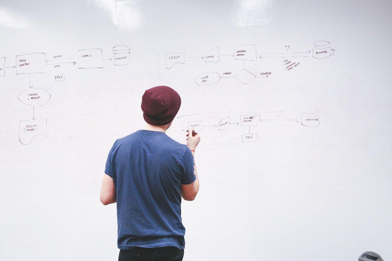 Mitől döglik a startup?